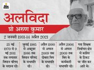 पूर्व सभापति के पार्थिव शरीर को विधान परिषद् नहीं ले जाया जाएगा, 41 सालों तक रहे थे MLC|पटना,Patna - Dainik Bhaskar