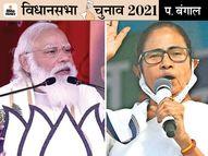 यहां TMC की जमीन खिसक रही है, ध्रुवीकरण का मुद्दा BJP के फेवर में; लोग कहते हैं- बिना कटमनी दिए कुछ काम नहीं होता|पश्चिम बंगाल,West Bengal - Dainik Bhaskar