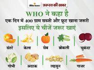 कोरोना से बचना है तो खाने-पीने का ध्यान रखें; दिन में 5 ग्राम से ज्यादा नमक और 6 चम्मच से ज्यादा चीनी न लें|ज़रुरत की खबर,Zaroorat ki Khabar - Dainik Bhaskar
