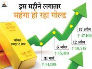 अप्रैल में अब तक 3 हजार रुपए महंगा होकर 47 हजार के पार निकला सोना, आने वाले दिनों में और महंगा हो सकता है|यूटिलिटी,Utility - Dainik Bhaskar