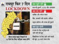 अब 26 अप्रैल तक के लिए सब कुछ बंद, ठेलों पर राशन और सब्जियां मिलेंगी; कलेक्टर ने कहा- कोरोना के नए केस और मौत की संख्या ने बढ़ाई चिंता|रायपुर,Raipur - Dainik Bhaskar