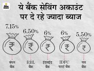सेविंग अकाउंट पर बंधन बैंक दे रहा 7% से ज्यादा ब्याज, इन बैंकों में अकाउंट खोलना रहेगा फायदेमंद|यूटिलिटी,Utility - Dainik Bhaskar