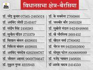 इंडियन मेडिकल एसोसिएशन ने जारी की डॉक्टर्स के नंबर की सूची; वीडियो कॉल और फोन पर भी ली जा सकती है सलाह|भोपाल,Bhopal - Dainik Bhaskar