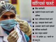 दूध, सब्जी, किराना और मेडिकल वालों को पहले वैक्सीन लगेगी, ताकि दूसरे संक्रमित न हों|जयपुर,Jaipur - Dainik Bhaskar