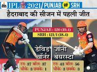 IPL के इस सीजन में हैदराबाद की 4 मैच में पहली जीत; पंजाब को पिछले 13 मैच में 10वीं बार हराया|IPL 2021,IPL 2021 - Dainik Bhaskar