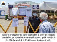 रिपोर्ट में दावा- 2 मई से आइसोलेशन बेड, ऑक्सीजन और वेंटिलेटर्स की किल्लत हो सकती है|मुंबई,Mumbai - Dainik Bhaskar