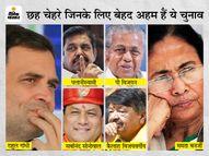 बंगाल में TMC की बड़ी जीत के साथ ममता अब राष्ट्रीय स्तर पर मोदी विरोध का चेहरा बन सकती हैं; जानिए किस स्टेट में किन बड़े चेहरों ने क्या खोया-पाया चुनाव 2021,Election 2021 - Dainik Bhaskar