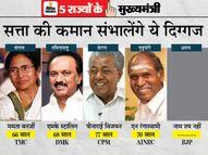 ममता 5 मई को मुख्यमंत्री पद की शपथ लेंगी, तमिलनाडु में स्टालिन ने विधायकों की बैठक बुलाई|पश्चिम बंगाल,West Bengal - Money Bhaskar