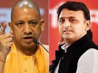 पंचायत चुनाव की 68 सीटों में अखिलेश-योगी के बीच रहा ट्वेंटी-ट्वेंटी, 21 सीटों पर निर्दलीय जिला पंचायत सदस्य जीते|यूपी पंचायत चुनाव,UP Panchayat Election - Dainik Bhaskar