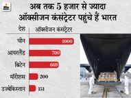 झारखंड ने कहा- केंद्र उन राज्यों से सौतेला व्यवहार कर रहा है जहां BJP की सरकार नहीं है; उधर UP और बिहार में पहुंचाई गई मदद|DB ओरिजिनल,DB Original - Money Bhaskar