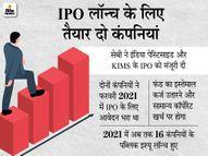 सेबी ने इंडिया पेस्टीसाइड्स और KIMS के IPO को मंजूरी दी, दोनों कंपनियों ने फरवरी में भरा था आवेदन|कंज्यूमर,Consumer - Dainik Bhaskar
