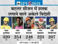 धोनी के लिए मोइन और डुप्लेसिस की-प्लेयर रहे, मैक्सवेल-डिविलियर्स ने कोहली की टीम को मजबूती दी|IPL 2021,IPL 2021 - Money Bhaskar