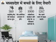 प्रदेश में बच्चों के लिए 360 आईसीयू बेड तैयार होंगे; भोपाल के हमीदिया अस्पताल में पहले 50 बनाए जा रहे|भोपाल,Bhopal - Dainik Bhaskar