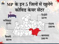 केंद्रीय मंत्री धर्मेंद्र प्रधान के साथ CM की बैठक; MOIL बनाकर देगा ऑक्सीजन बेड वाले सेंटर, 50 वेंटिलेटर-350 कंसंट्रेटर भी होंगे|भोपाल,Bhopal - Dainik Bhaskar