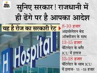 भास्कर की पड़ताल में खुली पोल, सरकार ने जिस हॉस्पिटल के इलाज का एक दिन का रेट 15 हजार रुपए तय किया है वो वसूल रहा 40 हजार|मुजफ्फरपुर,Muzaffarpur - Dainik Bhaskar