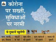 पहली बार नए केसों से ज्यादा रिकवरी हुई पर सख्ती जारी; पब्लिक-प्राइवेट ट्रांसपोर्ट बंद, बेवजह निकले तो क्वारैंटाइन|जयपुर,Jaipur - Dainik Bhaskar
