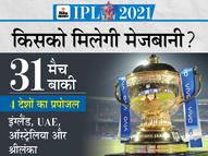 इंग्लैंड समेत 4 देशों से मेजबानी का ऑफर; पिछला सीजन होस्ट करने के लिए BCCI ने UAE को 98.5 करोड़ रु. दिए थे|IPL 2021,IPL 2021 - Money Bhaskar