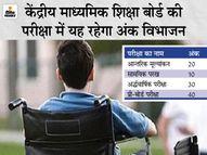 प्री-बोर्ड न दे पाने वाले 10वीं के दिव्यांग या कोरोना पॉजिटिव स्टूडेंट्स फोन पर परीक्षा दे सकेंगे, स्कूल इनका रिकॉर्ड रखेगा|करिअर,Career - Money Bhaskar