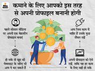 बेरोजगार हैं तो परिवार के साथ कमाई कीजिए, घर बैठे ऑन लाइन अपने टैलेंट का उपयोग कीजिए|इकोनॉमी,Economy - Money Bhaskar