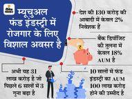 NSE, CIEL और AMC ने मिलाए हाथ, 3 सालों में 50 हजार से ज्यादा डिस्ट्रीब्यूटर बनाने का लक्ष्य|बिजनेस,Business - Dainik Bhaskar
