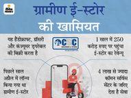 HDFC बैंक ने CSC ग्रामीण ई-स्टोर में 1.5% हिस्सेदारी खरीदी, 10 करोड़ रुपए में हुआ सौदा|इकोनॉमी,Economy - Money Bhaskar