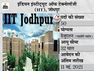 IIT जोधपुर ने नॉन-टीचिंग पदों पर भर्ती के लिए मांगे आवेदन, 11 मई तक करें ऑनलाइन आवेदन|करिअर,Career - Money Bhaskar