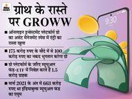 इंडियाबुल्स के म्यूचुअल फंड कारोबार की खरीदेगा ग्रो, 175 करोड़ रुपए में हुआ सौदा|मार्केट,Market - Money Bhaskar