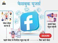 पोस्ट शेयर करने से पहले मिलेगा प्रोम्ट; कोरोना महामारी में फेक न्यूज वाली पोस्ट पर लगेगी लगाम|ऑटो,Auto - Money Bhaskar