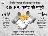 बैटरी स्टोरेज इक्विपमेंट के लिए PLI स्कीम को मंजूरी, तेल के आयात बिल में होगी ढाई लाख करोड़ की बचत|इकोनॉमी,Economy - Money Bhaskar