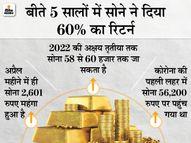 इस बार अक्षय तृतीया पर सोने में निवेश दिला सकता है शानदार रिटर्न, साल के आखिर तक 55 हजार तक जा सकता है|कंज्यूमर,Consumer - Money Bhaskar