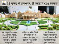 नवा रायपुर में राजभवन और मुख्यमंत्री निवास का काम रोका गया, नई विधानसभा का टेंडर भी रद्द|रायपुर,Raipur - Money Bhaskar