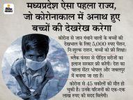 गृहमंत्री बोले- ब्लैक फंगस से पीड़ित मरीजों का फ्री इलाज; CM ने कहा- कोरोना से अनाथ बच्चों की जिम्मेदारी लेगी सरकार|मध्य प्रदेश,Madhya Pradesh - Money Bhaskar
