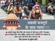 सुप्रीम कोर्ट का आदेश- दिल्ली, हरियाणा और यूपी सरकार NCR में सामूहिक रसोई खोले, ताकि मजदूर भूखे न रहें|देश,National - Dainik Bhaskar