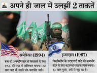 अमेरिका ने तालिबान बनाया और इजराइल ने हमास; आखिर इस संगठन को मदद और पैसा कहां से मिलता है, जानिए सबकुछ|विदेश,International - Money Bhaskar