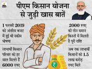 प्रधानमंत्री आज 2000 रुपए की आठवीं किस्त जारी करेंगे, 9.5 करोड़ किसान परिवारों को 19,000 करोड़ रुपए से ज्यादा मिलेंगे|इकोनॉमी,Economy - Money Bhaskar