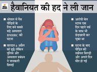 भोपाल मेमोरियल अस्पताल में संक्रमित महिला से सफाईकर्मी ने किया दुष्कर्म; ज्यादती के बाद हालत बिगड़ी, अगले दिन मौत|भोपाल,Bhopal - Money Bhaskar