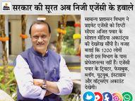 महाराष्ट्र के डिप्टी CM अजित पवार के सोशल मीडिया अकाउंट्स निजी कंपनी संभालेगी, सरकारी खजाने से 6 करोड़ खर्च होंगे|महाराष्ट्र,Maharashtra - Money Bhaskar