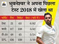 भारतीय गेंदबाज ने टेस्ट नहीं खेलने की खबरों को नकारा, बोले- अफवाह मत फैलाएं, तीनों फॉर्मेट में सिलेक्शन के लिए उपलब्ध हूं|क्रिकेट,Cricket - Dainik Bhaskar