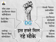 गूगल के साथ ही इंटरनेशनल कम्पीटीशन्स में टैलेंट दिखाकर अवार्ड जीतने के 7 मौके|पटना,Patna - Dainik Bhaskar