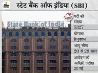 SBI ने जूनियर एसोसिएट के पदों पर भर्ती के लिए आवेदन की तारीख बढ़ाई, अब 5327 पदों के लिए 20 मई तक करें अप्लाई|करिअर,Career - Dainik Bhaskar