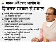 ACS हेल्थ से पूछा- कोरोना की तीसरी लहर आई तो उससे निपटने के लिए क्या तैयारी है? 28 मई तक मांगा है जवाब|भोपाल,Bhopal - Dainik Bhaskar