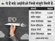 बारिश के मौसम में IPO में निवेश का मिलेगा मौका, 6 कंपनियां तैयारी में, 2 इश्यू 14 जून को खुलेंगे मार्केट,Market - Money Bhaskar