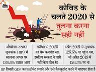 अप्रैल में औद्योगिक उत्पादन में 'शानदार सालाना रिकवरी', कोविड से कमजोर हुआ बेस दे रहा बेहतर आंकड़ा इकोनॉमी,Economy - Money Bhaskar