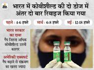 अमेरिका के सबसे बड़े कोविड एक्सपर्ट एंथनी फाउची की चेतावनी, कहा- गैप बढ़ाने से संक्रमण का खतरा ज्यादा|देश,National - Dainik Bhaskar