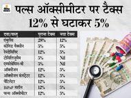 ब्लैक फंगस की दवा पर कोई टैक्स नहीं, कोविड की वैक्सीन पर 5% टैक्स जारी रहेगा|देश,National - Dainik Bhaskar