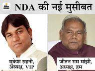 HAM, BJP पर और VIP के नेता JDU पर हमलावर; मांझी बोले- को-ऑर्डिनेशन कमेटी बनाई जाए, सहनी ने CM नीतीश से विधायक फंड वापस मांगा|देश,National - Dainik Bhaskar