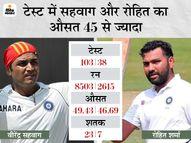 WTC फाइनल में नई गेंद को संभलकर खेलें, क्रीज पर सेट होने के बाद आसान हो जाएगी बल्लेबाजी|देश,National - Dainik Bhaskar