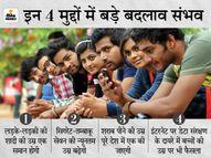 शादी और इंटरनेट सर्फिंग की न्यूनतम उम्र भी बदलेगी केंद्र सरकार; आजादी के 75वें साल तक दोबारा तय होगी युवा की परिभाषा|देश,National - Dainik Bhaskar
