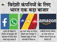 भारत में विस्तार को लेकर आशंकित हैं अमेरिकी टेक कंपनियां; सरकार की सख्ती को बता रहीं इसकी वजह बिजनेस,Business - Money Bhaskar