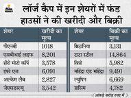 फंड हाउसों ने SBI लाइफ में जमकर खरीदी की, महिंद्रा एंड महिंद्रा के 9,491 करोड़ के शेयर बेचे मार्केट,Market - Money Bhaskar